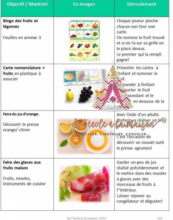DDM-Fruits_Guide