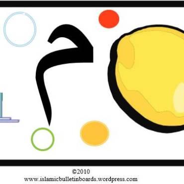 Frise Alphabet Arabe